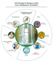 BJH Wasch- & Duschgel 2 in 1 für normale,sensible,gestresste Haut
